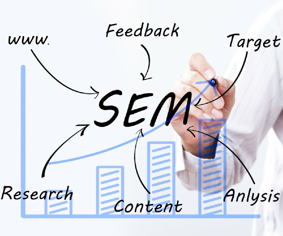 Search Engine Marketing component diagram